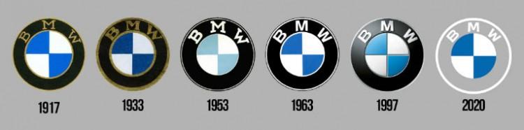 bmw mijenja logo